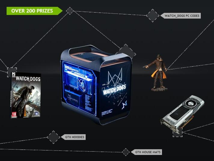 Конкурсы в компьютере с призами