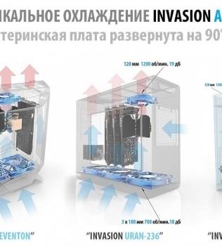 Разработали плакат, объясняющий систему нашего вертикального охлаждения