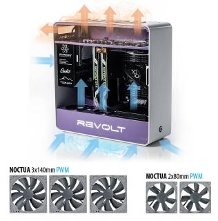 Охлаждение Invasion AERO: Noctua Premium Fan, 5 вентиляторов