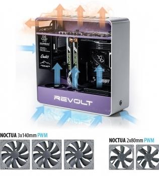 3x Thermaltake Riing RGB + 2x Noctua NF-R8 redux